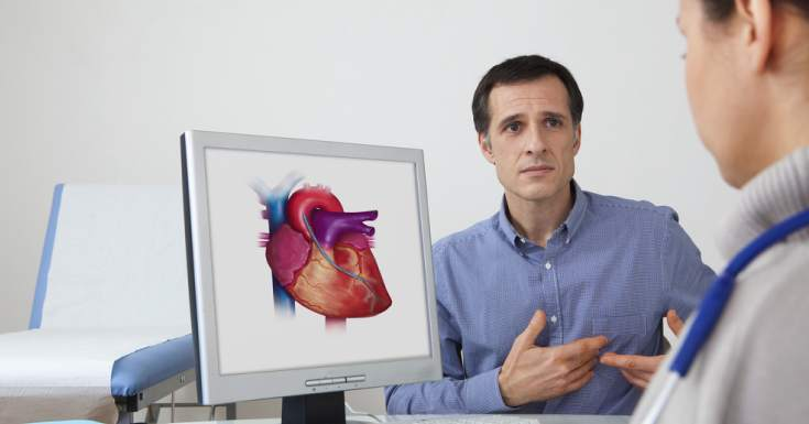 Cardiology Complications