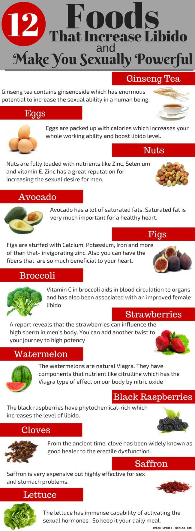 Superfood Info