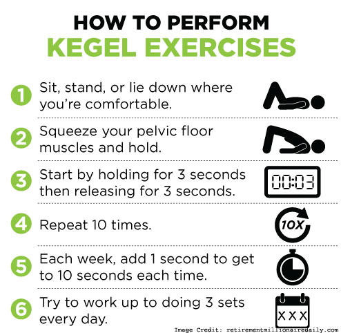 Kegels Exercise Info
