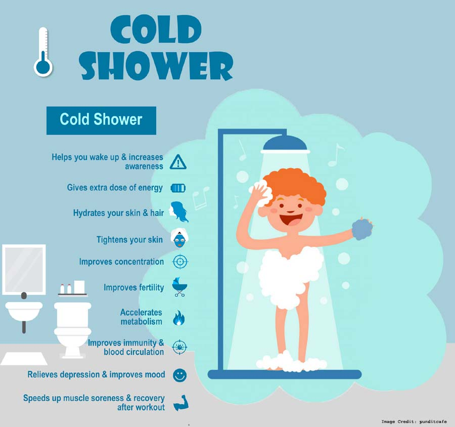 Cold shower infographic