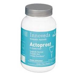 Innoveda Actoprost