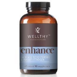 Wellthy Enhance