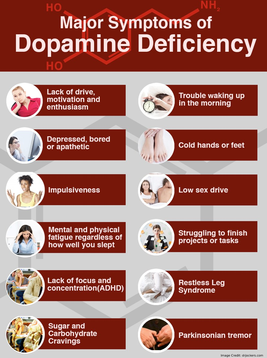 Dopamine Disorder Info